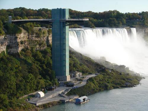 Prospect Point Park In Niagara Falls New York